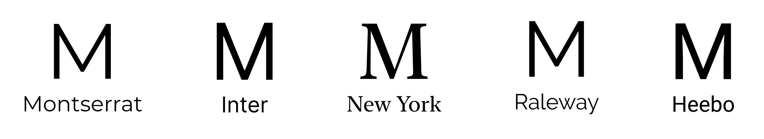 five different capital letters M in different fonts